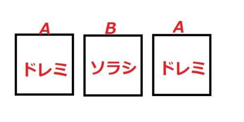 形式についての説明 ぴぴピアノ教室