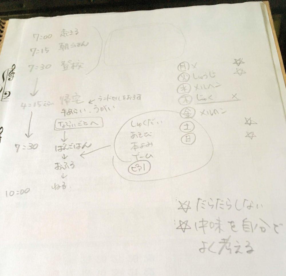 スケジュール表 ぴぴピアノ教室