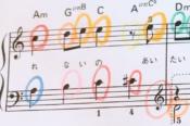 色音符のついた楽譜画像