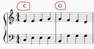 コードの記号付き楽譜の画像