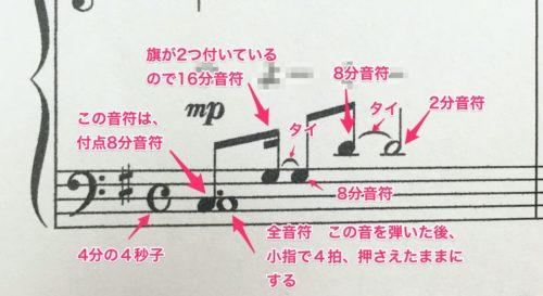 紅蓮華 楽譜解説