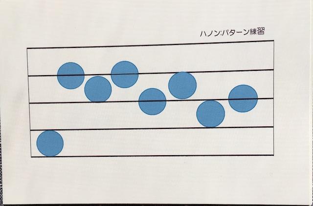ハノン パターン5