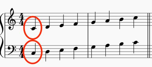 ハ長調の主音