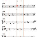 コードとは和音の事。基本三和音だけでも伴奏は出来ます。