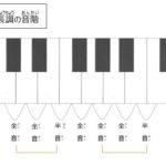 音階を仕組みで学ぼう!ハ長調の音階の作り方