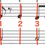 楽譜は、左右で演奏する音が揃えて書いてあるんです。これを生かすと譜読みもしやすい。