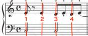 小節の中の拍数