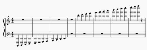 ピアノの鍵盤の範囲の音