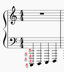 ヘ音記号の五線譜より下の加線