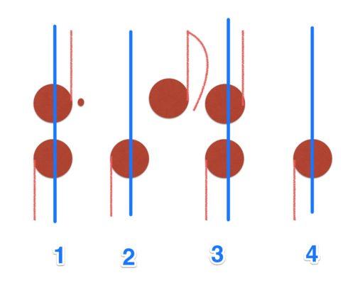 リズムパターンno2 ぴぴピアノ教室