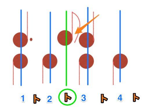 リズムパターンno3 ぴぴピアノ教室
