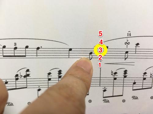 譜読みの方法 ぴぴピアノ教室