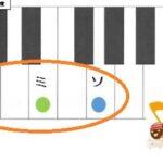 和音だけを使って、童謡に左手で伴奏を付けよう。楽譜は無し。