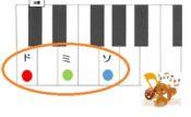 Ⅰの和音 Cコード 鍵盤切り抜き