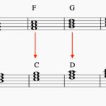 ハ長調の和音をト長調に移調する方法