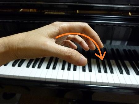 力の向き ぴぴピアノ教室
