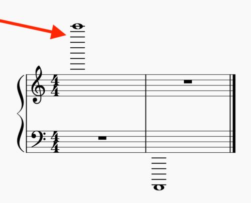 鍵盤の範囲 高音