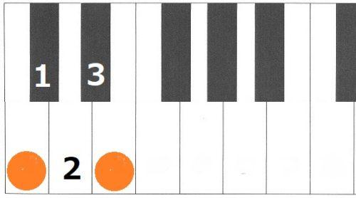 鍵盤カード