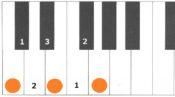 長3和音 音の幅画像