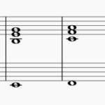 カノンコードとは、カノンの技法を用いて作られた曲で使われている和音の事