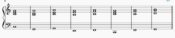 カノンコードの和音 両手 ぴぴピアノ教室