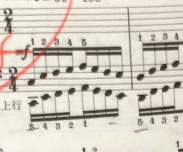 ハノン 楽譜 NO1