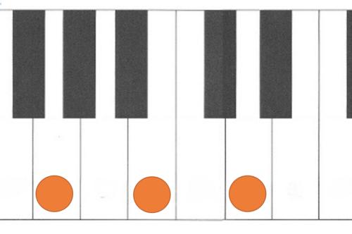 Gコードの鍵盤の音