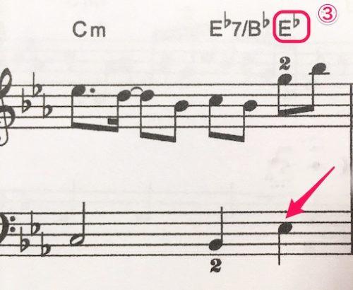 E♭コードの説明