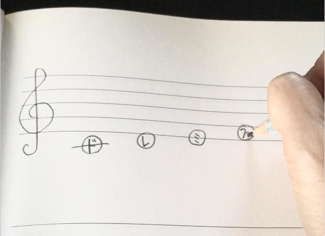 音階表 NO1