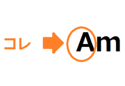 コードのアルファベットの画像