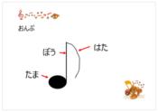 おんぷの画像・ぴぴピアノ教室