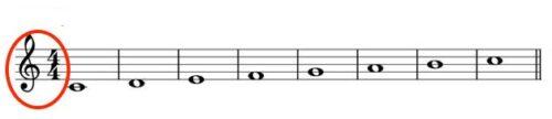 ハ長調の音階 ト音記号と拍子記号