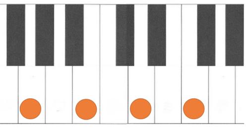 G7コードの鍵盤の音