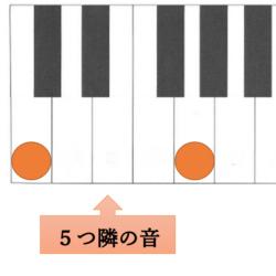 ハ長調のドの音をト長調のドの音へ動かす