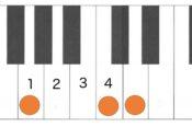 Gsus4鍵盤の音