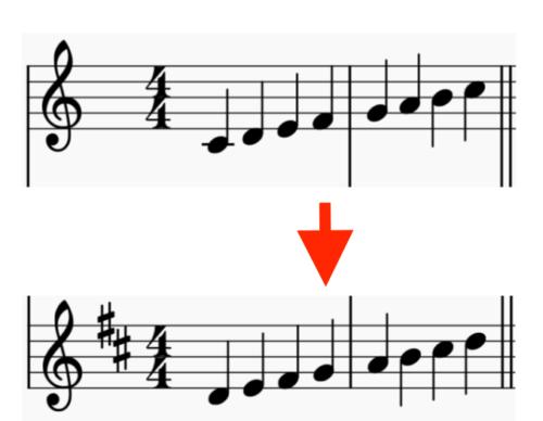 ハ長調をニ長調へ移調するの画像